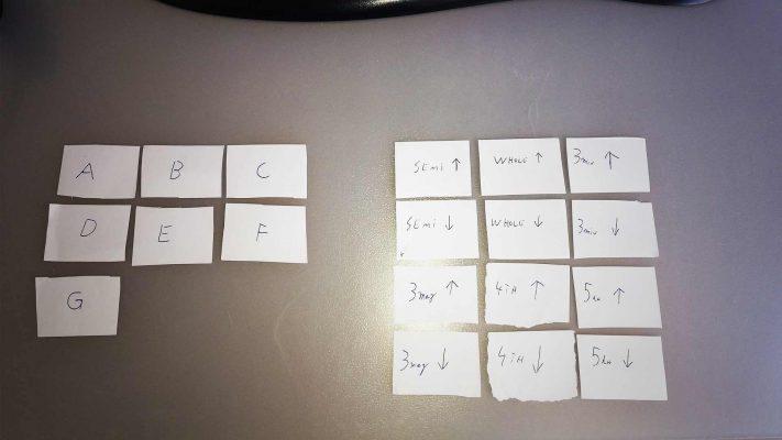 Melody Algorithm Cards