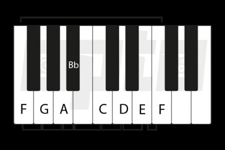3f F Major Scale