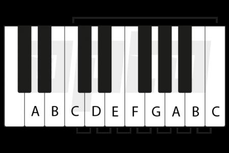 4a C Major Scale
