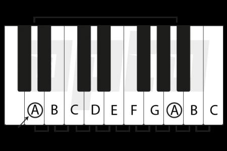 4b A Minor Scale