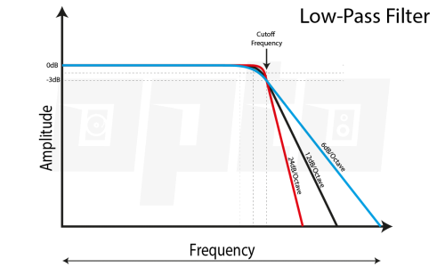 10e Filter Steepness