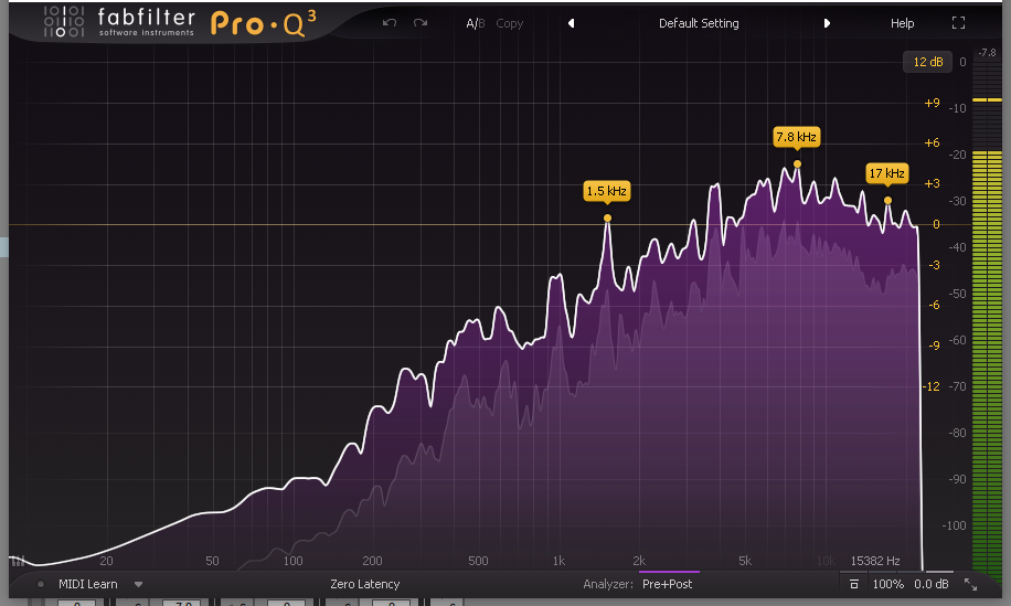Hi-Hat Showing a Noisey Frequency Response