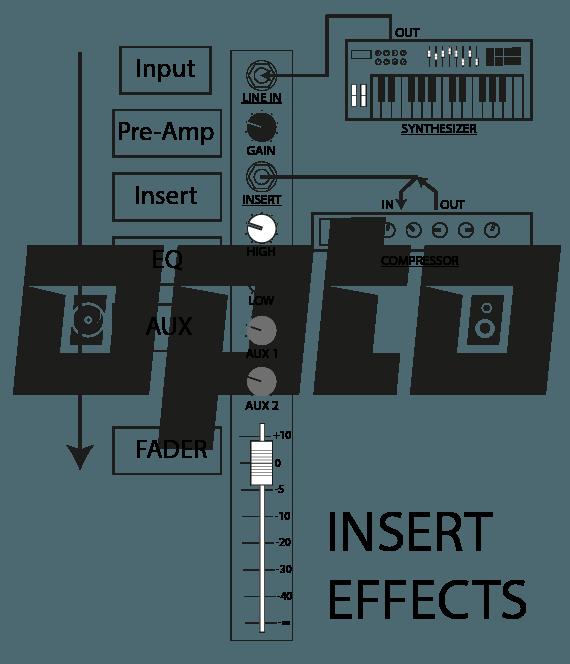 20a Insert Effects