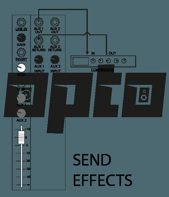 20b Send Effects